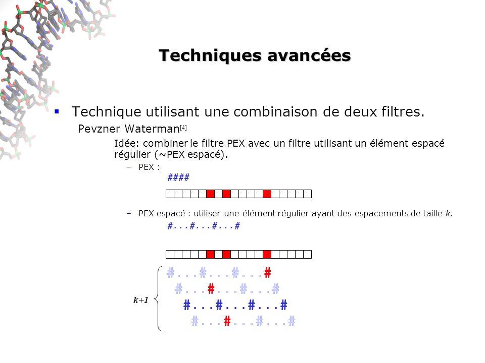Techniques avancées Technique utilisant une combinaison de deux filtres. Pevzner Waterman[4]